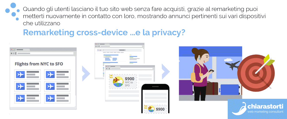 Campagne Remarketing cross-device e l'impatto sulla Privacy